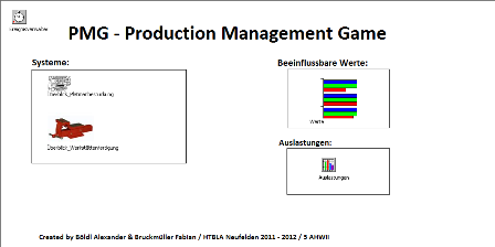 Production Management Game