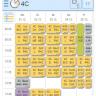 Wie kann ich mit meinem Handy auf den Stundenplan von Webuntis zugreifen?