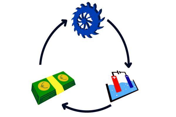 Wasserstoff aus Wasserkraft-Eine Fallanalyse